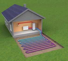 air source heat pumps Vaillant renewable energy green deal